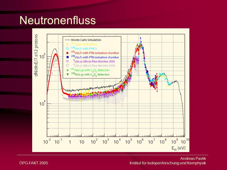 ÖPG-FAKT 2005 Andreas Pavlik Institut für Isotopenforschung und Kernphysik Neutronenfluss