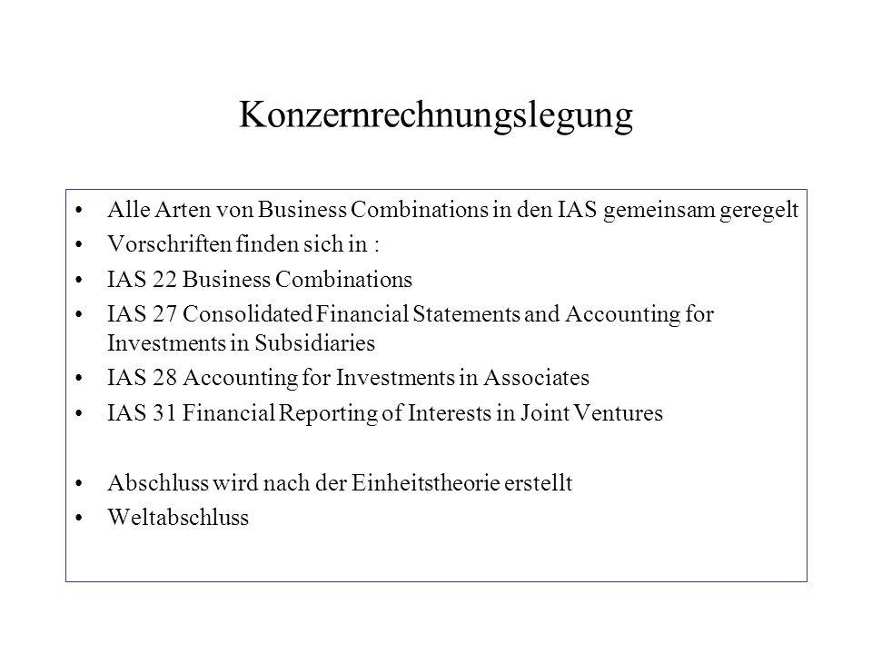 Konzernrechnungslegung Alle Arten von Business Combinations in den IAS gemeinsam geregelt Vorschriften finden sich in : IAS 22 Business Combinations I