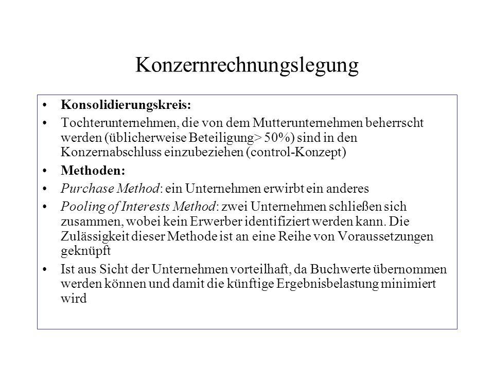Konzernrechnungslegung Konsolidierungskreis: Tochterunternehmen, die von dem Mutterunternehmen beherrscht werden (üblicherweise Beteiligung> 50%) sind