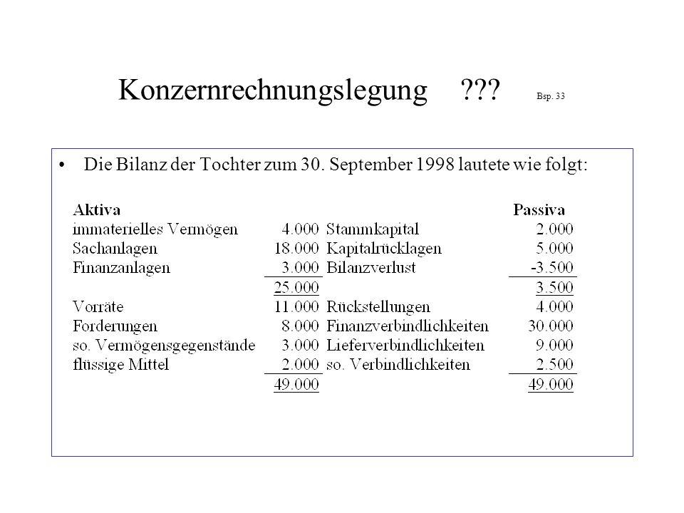 Konzernrechnungslegung??? Bsp. 33 Die Bilanz der Tochter zum 30. September 1998 lautete wie folgt: