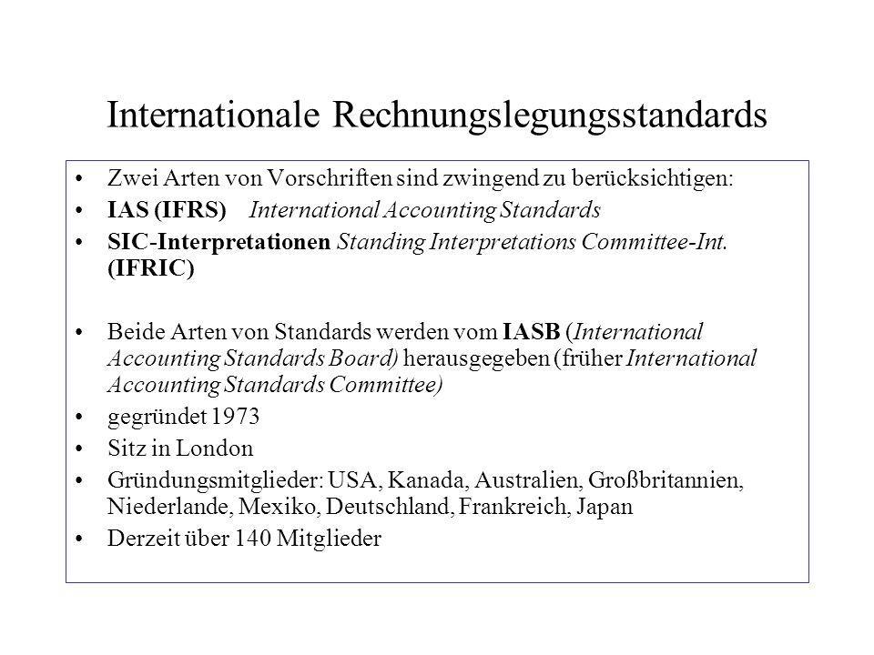 Internationale Rechnungslegungsstandards Zwei Arten von Vorschriften sind zwingend zu berücksichtigen: IAS (IFRS)International Accounting Standards SI