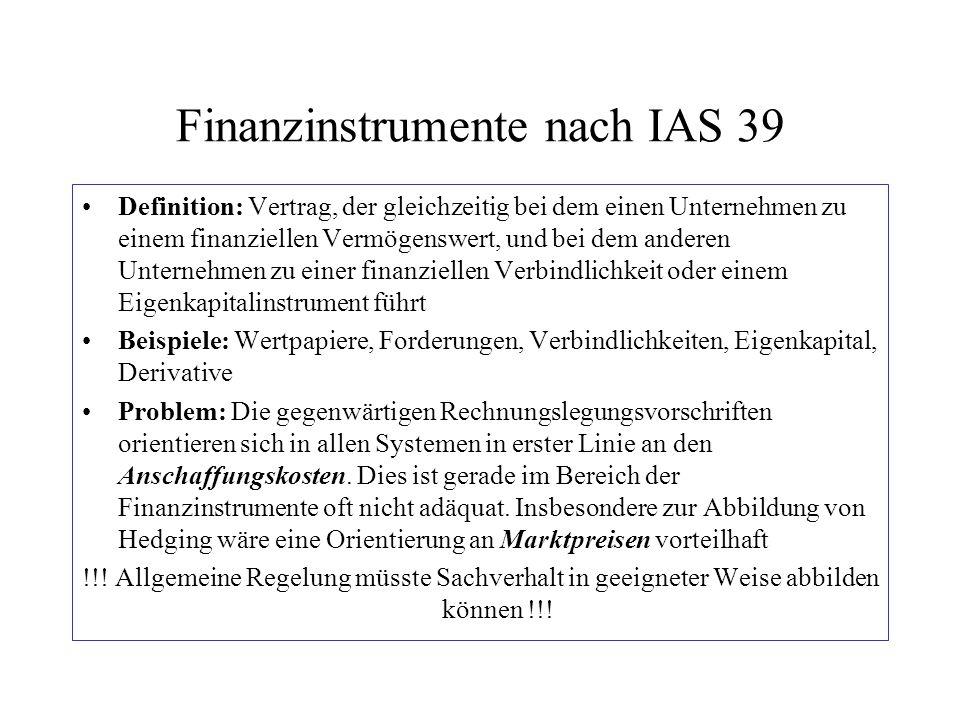 Finanzinstrumente nach IAS 39 Definition: Vertrag, der gleichzeitig bei dem einen Unternehmen zu einem finanziellen Vermögenswert, und bei dem anderen
