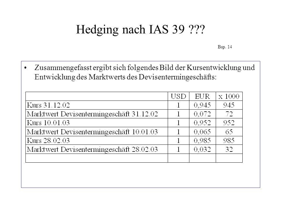 Hedging nach IAS 39??? Bsp. 14 Zusammengefasst ergibt sich folgendes Bild der Kursentwicklung und Entwicklung des Marktwerts des Devisentermingeschäft