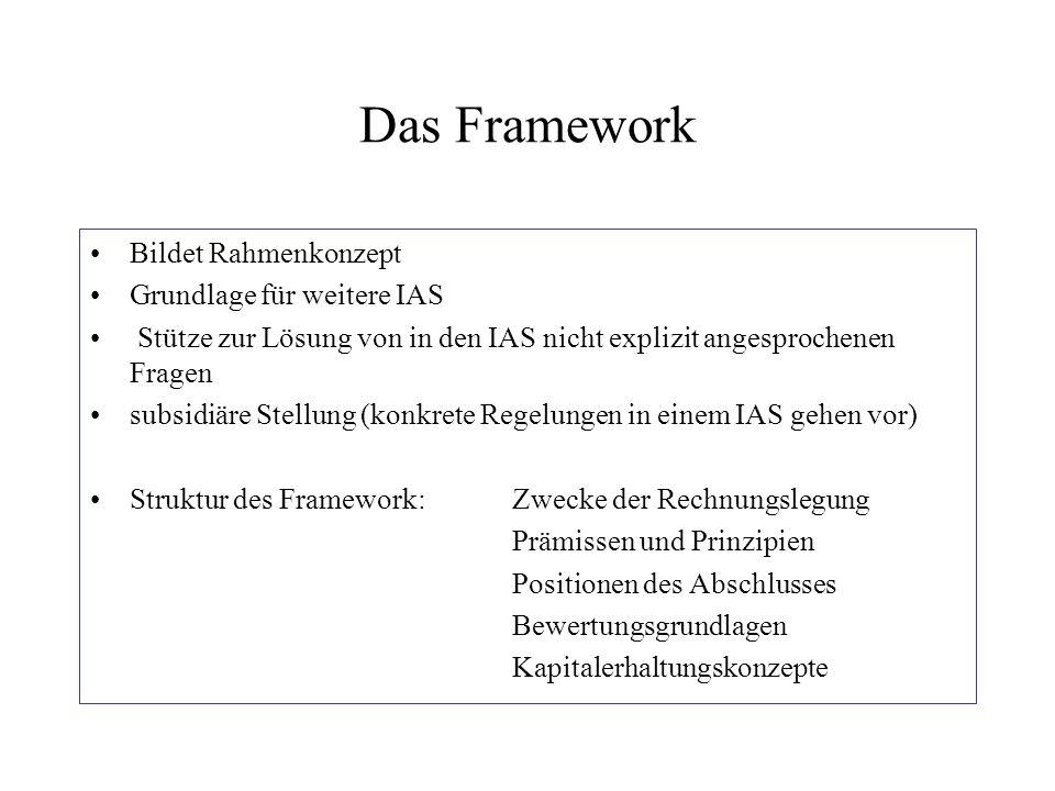 Das Framework Bildet Rahmenkonzept Grundlage für weitere IAS Stütze zur Lösung von in den IAS nicht explizit angesprochenen Fragen subsidiäre Stellung