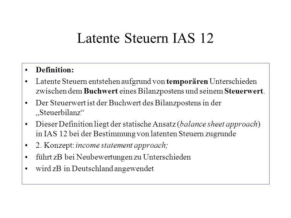 Latente Steuern IAS 12 Definition: Latente Steuern entstehen aufgrund von temporären Unterschieden zwischen dem Buchwert eines Bilanzpostens und seine