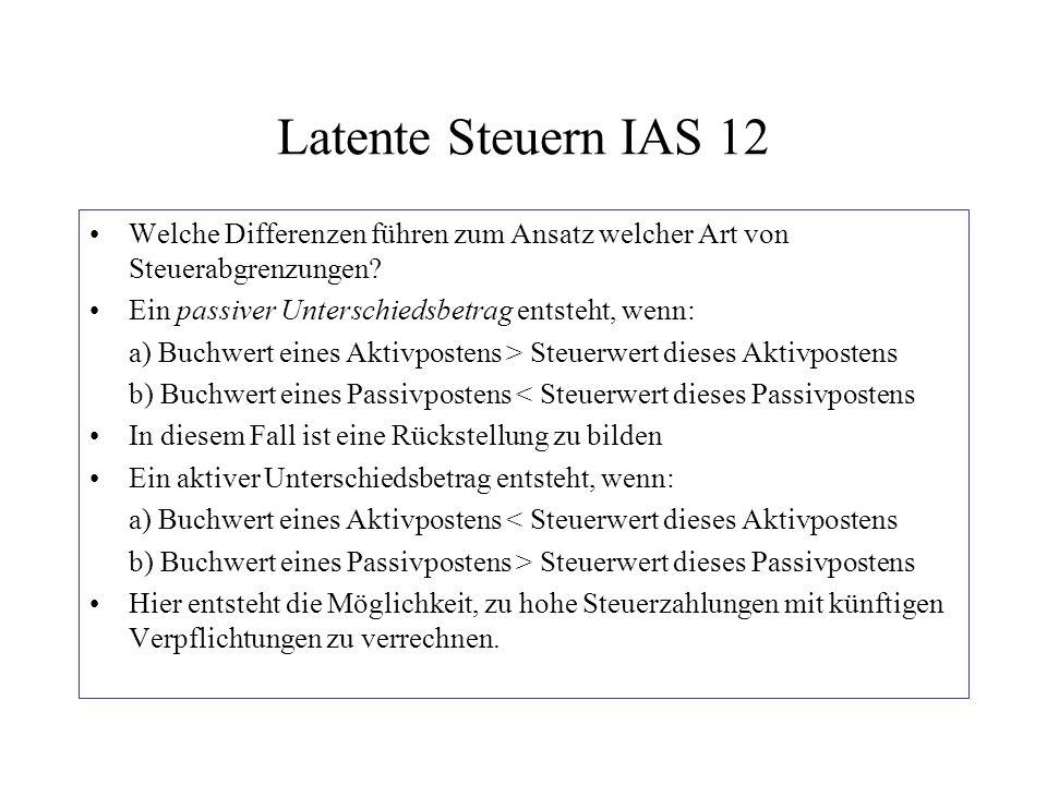 Latente Steuern IAS 12 Welche Differenzen führen zum Ansatz welcher Art von Steuerabgrenzungen? Ein passiver Unterschiedsbetrag entsteht, wenn: a) Buc