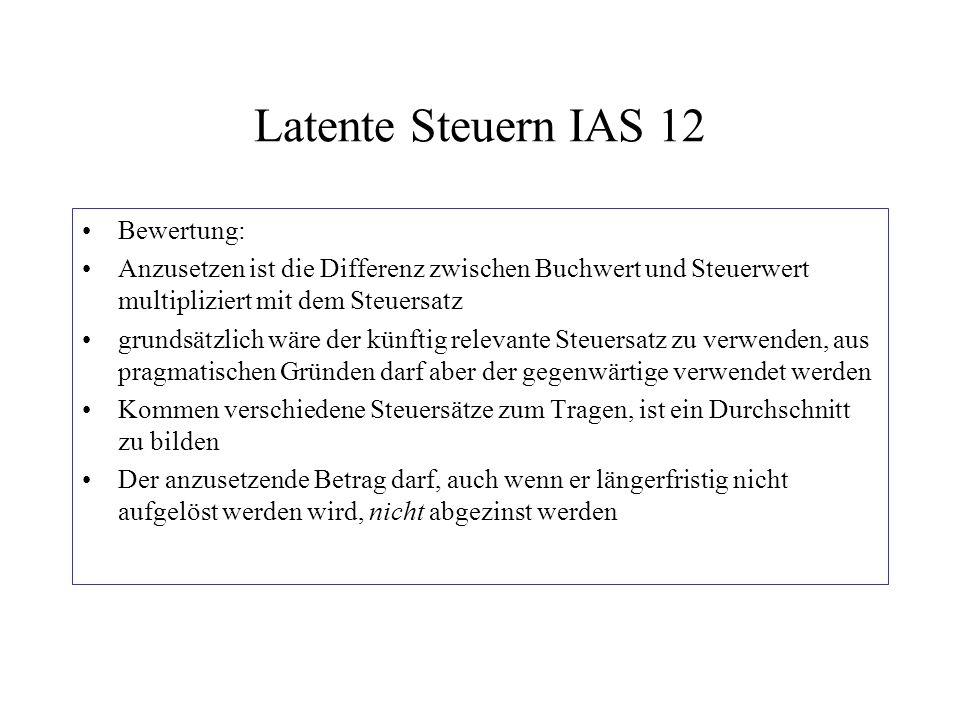 Latente Steuern IAS 12 Bewertung: Anzusetzen ist die Differenz zwischen Buchwert und Steuerwert multipliziert mit dem Steuersatz grundsätzlich wäre de