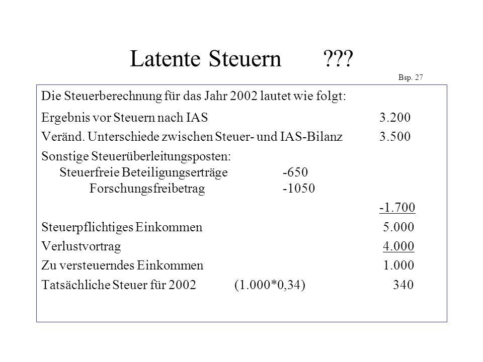 Latente Steuern??? Bsp. 27 Die Steuerberechnung für das Jahr 2002 lautet wie folgt: Ergebnis vor Steuern nach IAS3.200 Veränd. Unterschiede zwischen S