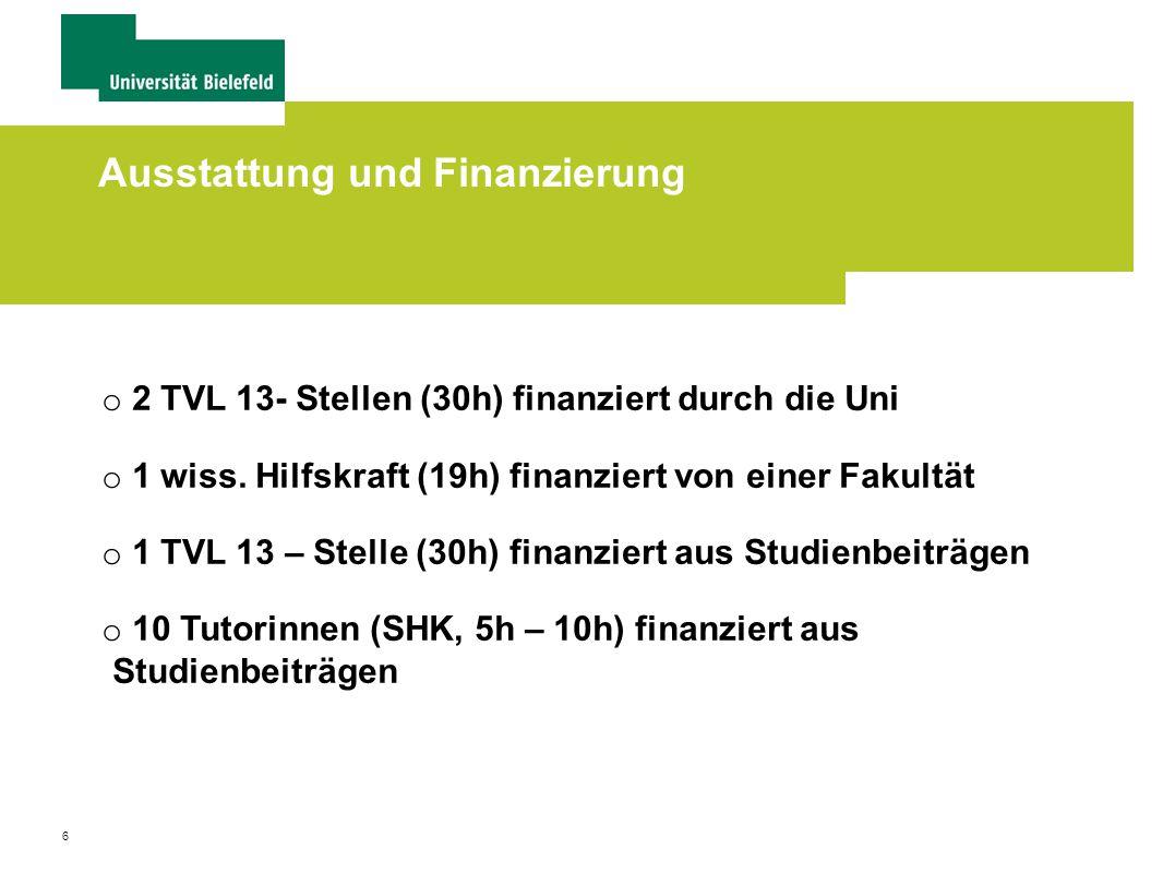 6 Ausstattung und Finanzierung o 2 TVL 13- Stellen (30h) finanziert durch die Uni o 1 wiss. Hilfskraft (19h) finanziert von einer Fakultät o 1 TVL 13