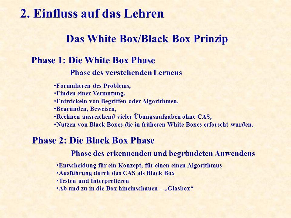 Das White Box/Black Box Prinzip Phase 1: Die White Box Phase Phase des verstehenden Lernens Formulieren des Problems, Finden einer Vermutung, Entwickeln von Begriffen oder Algorithmen, Begründen, Beweisen, Rechnen ausreichend vieler Übungsaufgaben ohne CAS, Nutzen von Black Boxes die in früheren White Boxes erforscht wurden.