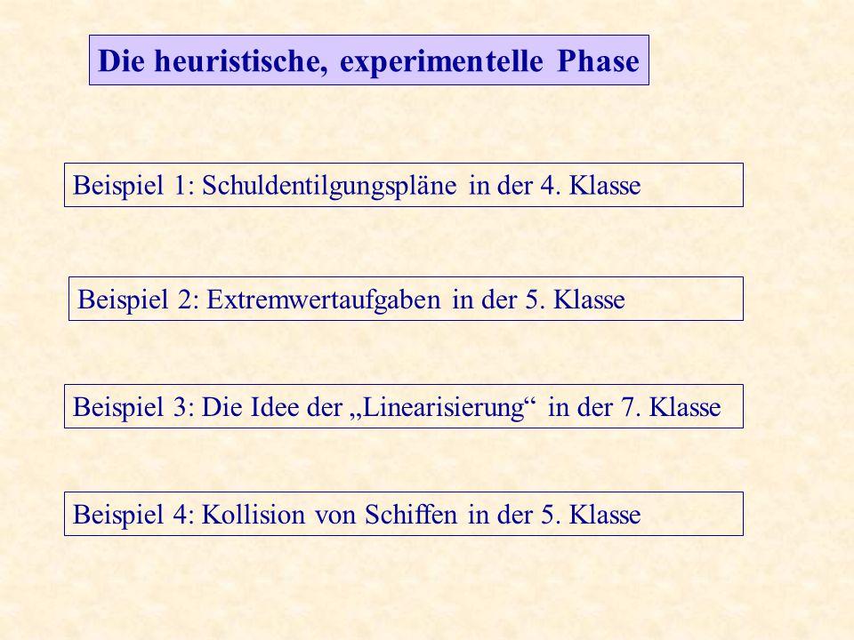 Die heuristische, experimentelle Phase Beispiel 2: Extremwertaufgaben in der 5.