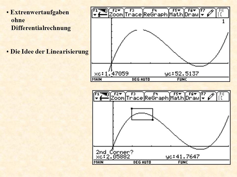 Extrenwertaufgaben ohne Differentialrechnung Die Idee der Linearisierung