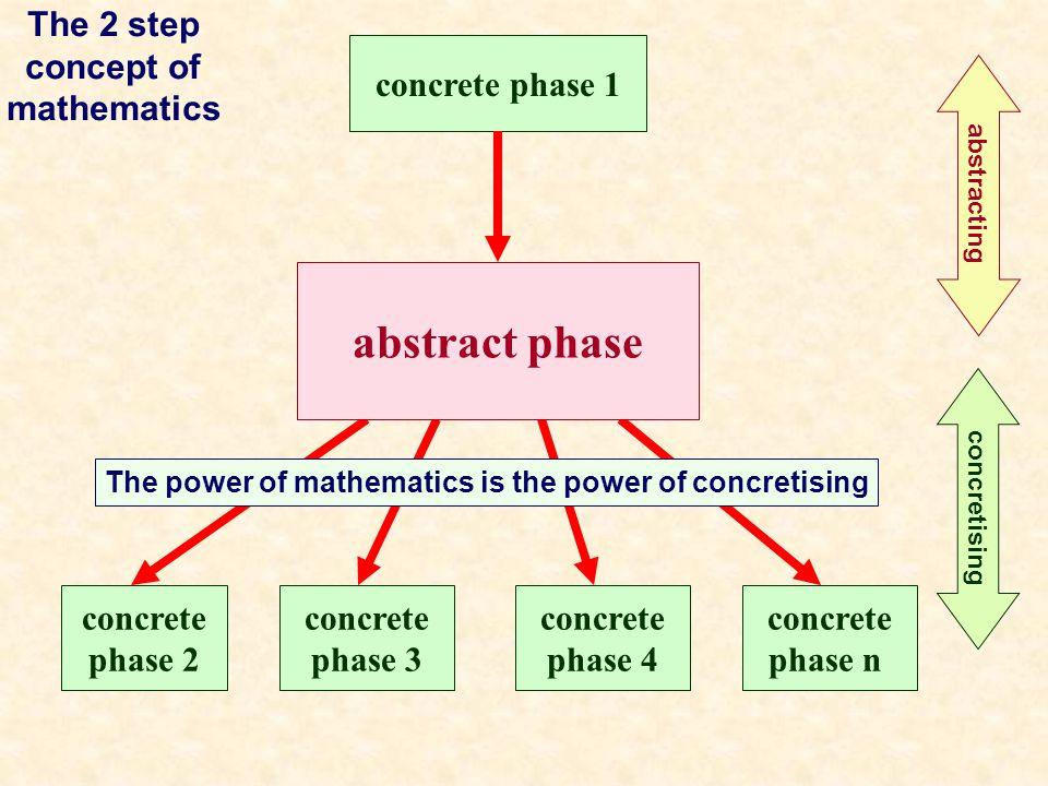 Beispiel 4: Kollision von Schiffen Ein besseres Verständnis für Parameter durch Experimentieren [Wheeler, 1998] Die Kurse zweier Schiffe kreuzen einander.