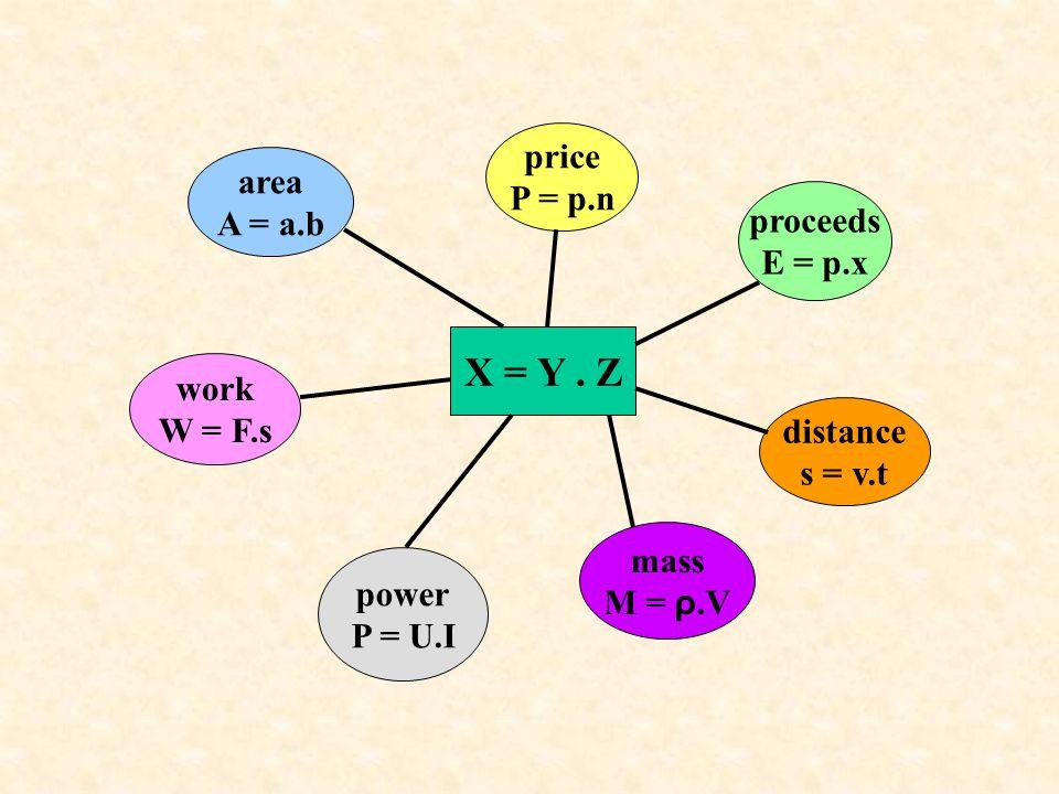 X = Y.