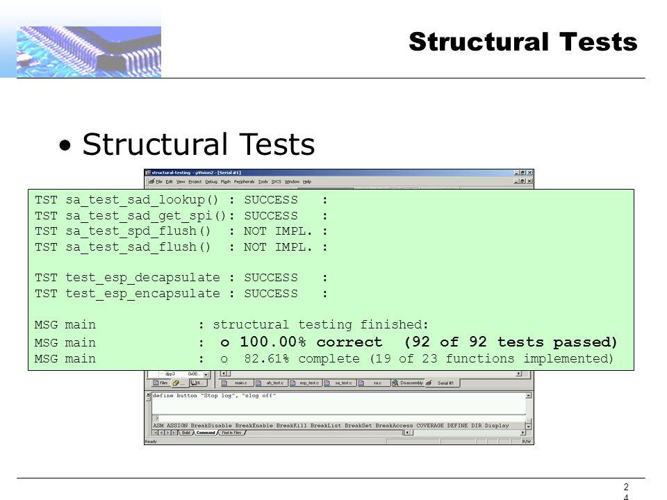 24 Structural Tests TST sa_test_sad_lookup() : SUCCESS : TST sa_test_sad_get_spi(): SUCCESS : TST sa_test_spd_flush() : NOT IMPL. : TST sa_test_sad_fl