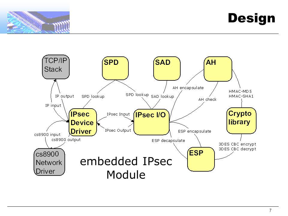 8 Implementation der Module Reihenfolge Implementation: 1.) Anbindung an TCP/IP Stack 2.) Konfigurationsdatenbanken 3.) Crypto Funktionen 4.) AH Protokoll 5.) ESP Protokoll 6.) AntiReplay,...
