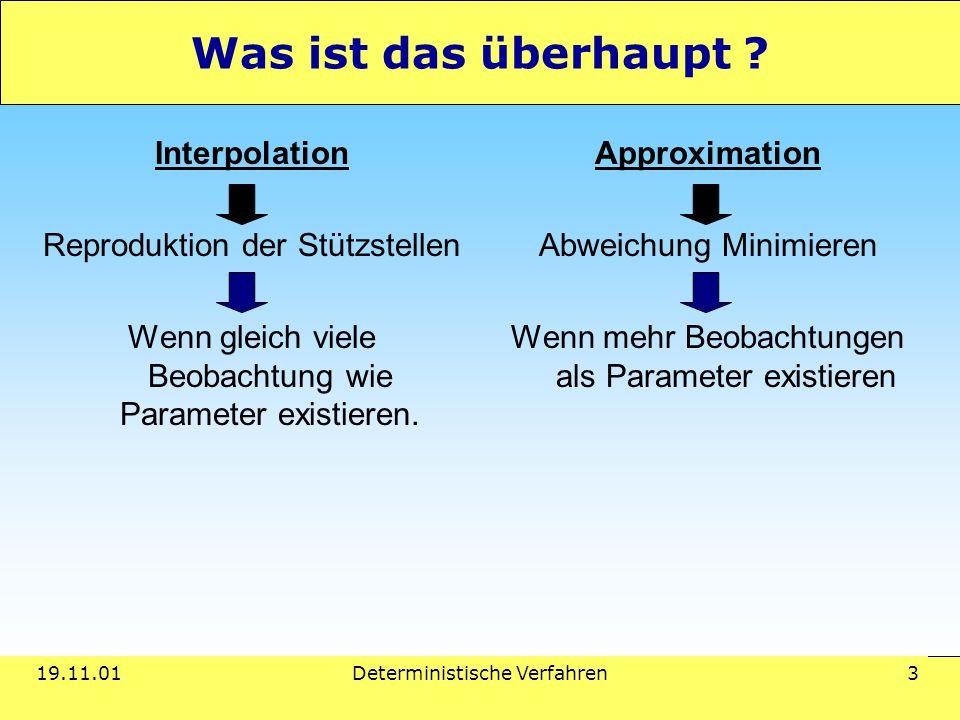 19.11.01Deterministische Verfahren 3 Was ist das überhaupt ? Interpolation Reproduktion der Stützstellen Wenn gleich viele Beobachtung wie Parameter e