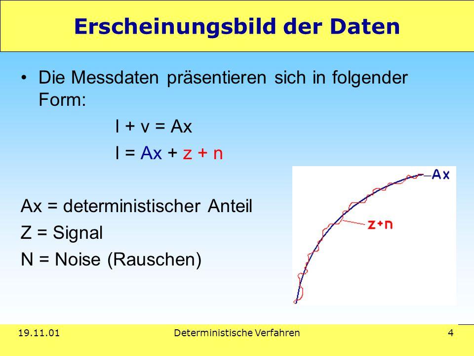 19.11.01Deterministische Verfahren 4 Erscheinungsbild der Daten Die Messdaten präsentieren sich in folgender Form: l + v = Ax l = Ax + z + n Ax = dete