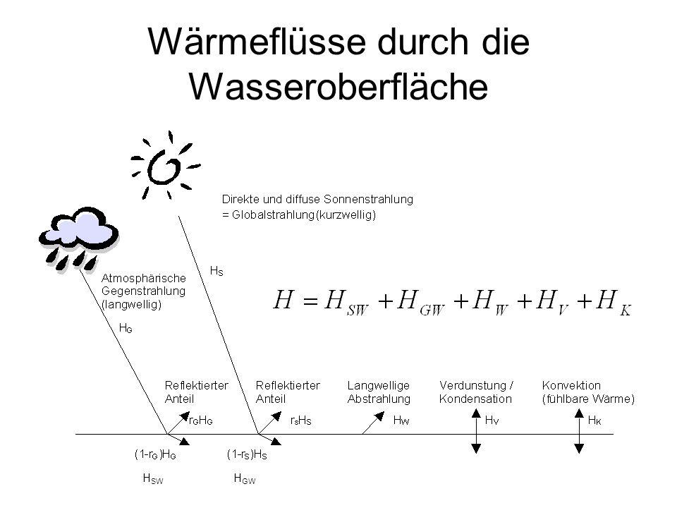 Globalstrahlung H SW Wärmefluss ins Wasser r S Reflektionsfaktor (ungef.