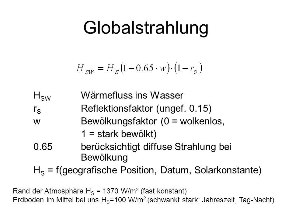 Globalstrahlung H SW Wärmefluss ins Wasser r S Reflektionsfaktor (ungef. 0.15) wBewölkungsfaktor (0 = wolkenlos, 1 = stark bewölkt) 0.65berücksichtigt