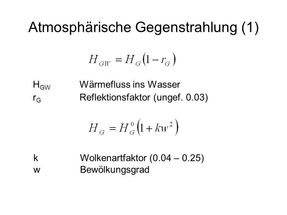 Atmosphärische Gegenstrahlung (2) Atmosphärische Gegenstrahlung bei wolkenlosem Himmel Stefan-Boltzmann-Konstante [W/(m 2 K 4 )] Wasserdampfpartialdruck der Luft [mm Hg] Lufttemperatur in 2 m Höhe (Standardhöhe) [°C] Umrechnungsfaktor: 1 mmHg = 1.33 hPa Annahme: Schwarzer Strahler
