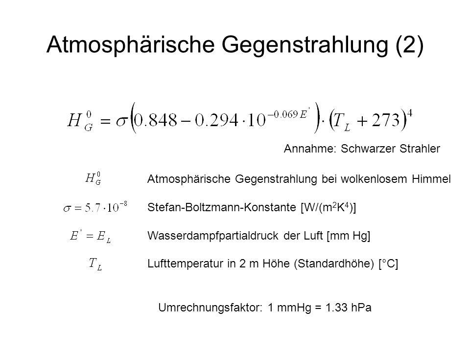 Atmosphärische Gegenstrahlung (2) Atmosphärische Gegenstrahlung bei wolkenlosem Himmel Stefan-Boltzmann-Konstante [W/(m 2 K 4 )] Wasserdampfpartialdru