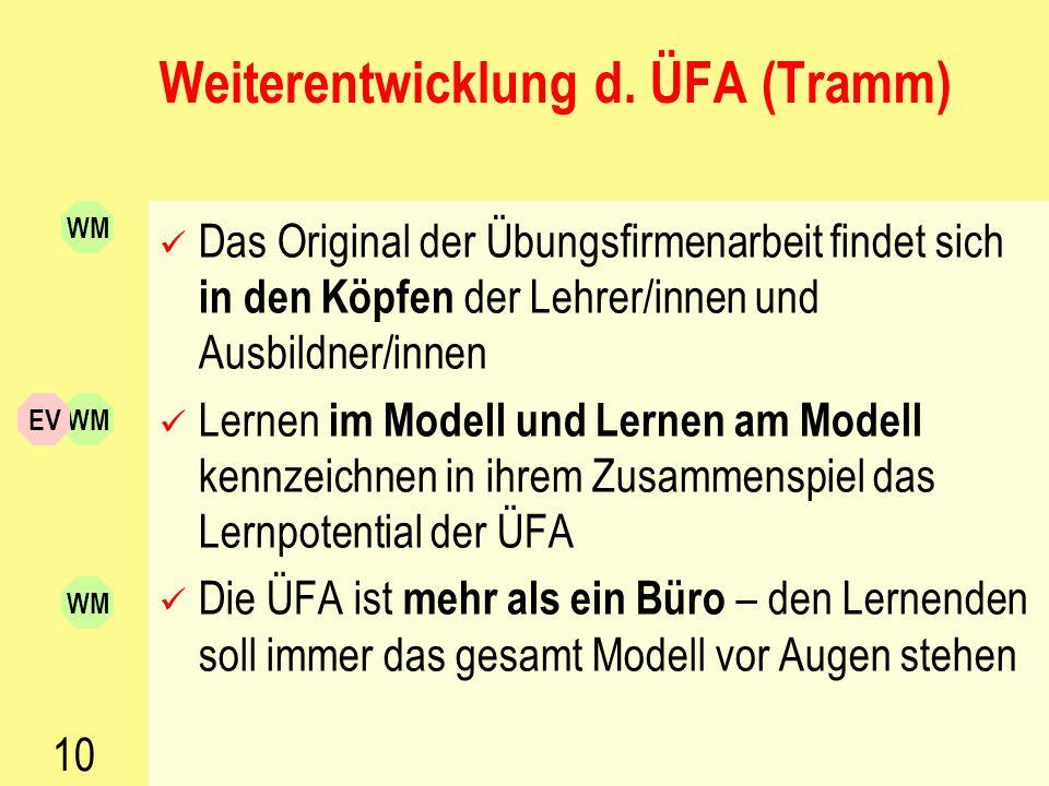 9 Verbesserungsvorschläge von Dr. Bettina Fuhrmann (Greiml) Jobrotation gestalten (Kernprozess) An ÜFA-Messen teilnehmen Außenkontakte zu anderen ÜFAs