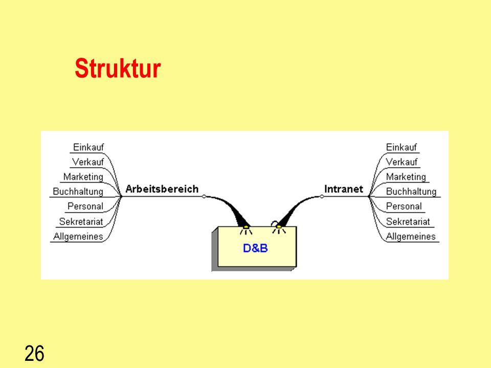 25 Systemaufbau Wissensmanagement oder Informationsmanagement? Strenge Trennung Intranet von Wissensbereich Klares Verfahren Eindeutige Zuständigkeite