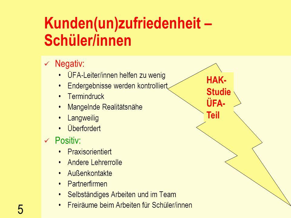 4 ÜFA als Lernort und Betrieb Partnerunternehmen ÜFA als Betrieb Arbeit im Modell Lernen im Modell ÜFA als Lernort Lernen am Modell Arbeit am Modell M