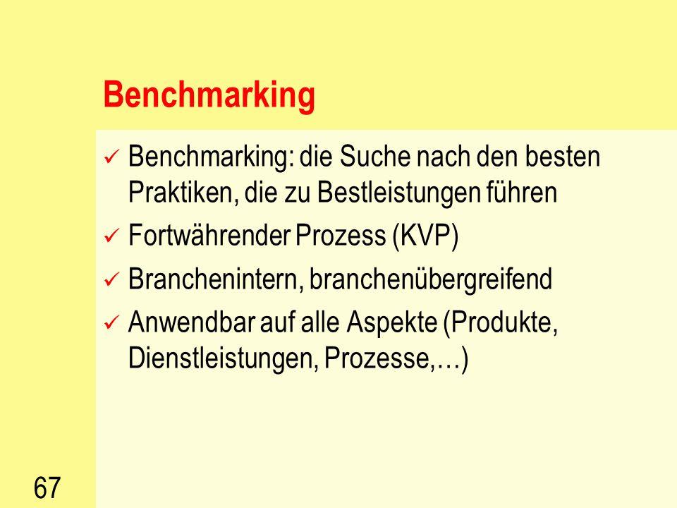 """66 Mitarbeiterzufriedenheit """"Marke ÜFA"""": Musskriterien Qualitätsmanagement - Punkt 24: Erhebung der Mitarbeiterzufriedenheit; Mitarbeiterbefragung dur"""