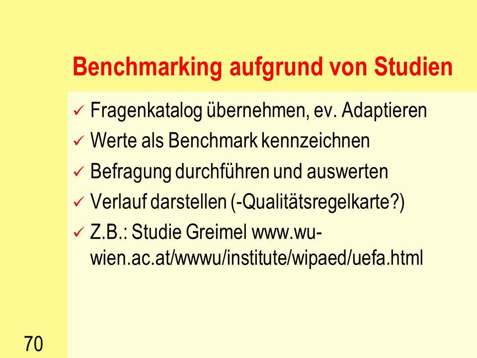 69 Formen und Durchführung Unterschiedliche Formen Strategie-Benchmarking Organistions-Benchmarking Produkt-Benchmarking Prozess-Benchmarking Durchfüh