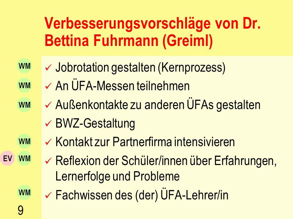 8 Verbesserungsvorschläge von Dr. Bettina Fuhrmann (Greiml) Eingangsvoraussetzungen sichern BW, RW, etc. praxisorientiert lehren Einschulung, theoreti