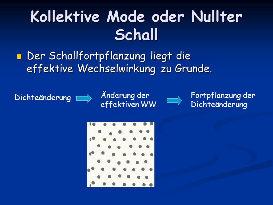 Kollektive Mode oder Nullter Schall Der Schallfortpflanzung liegt die effektive Wechselwirkung zu Grunde.