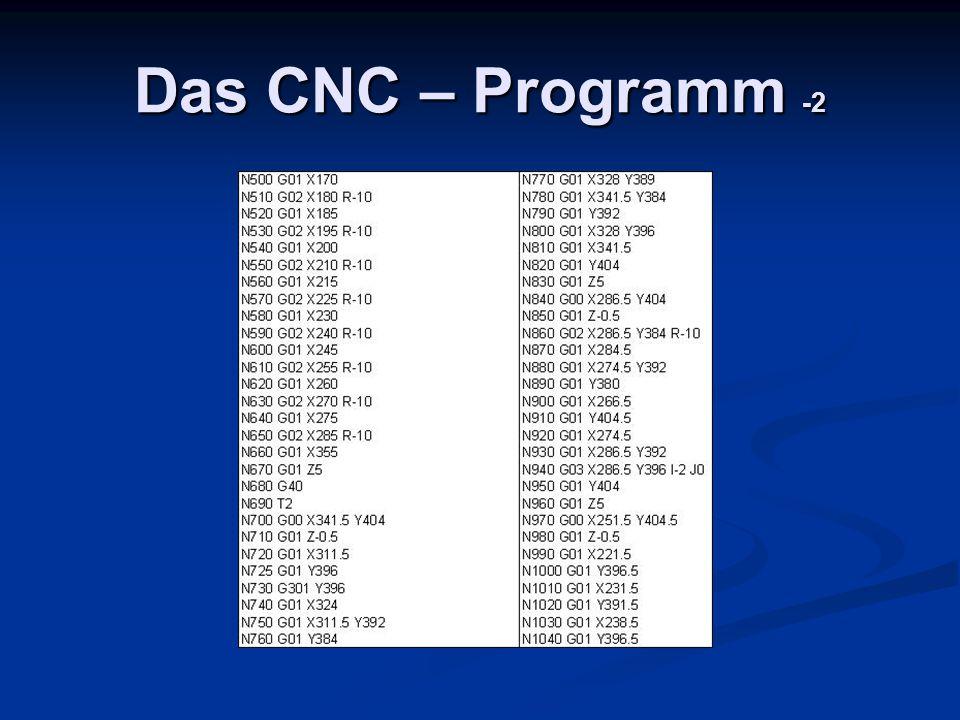 Das CNC – Programm -2