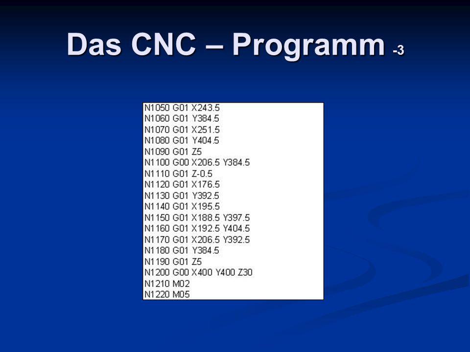 Das CNC – Programm -3
