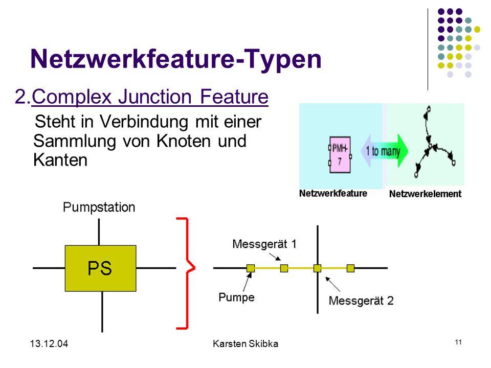 13.12.04Karsten Skibka 11 Netzwerkfeature-Typen 2.Complex Junction Feature Steht in Verbindung mit einer Sammlung von Knoten und Kanten