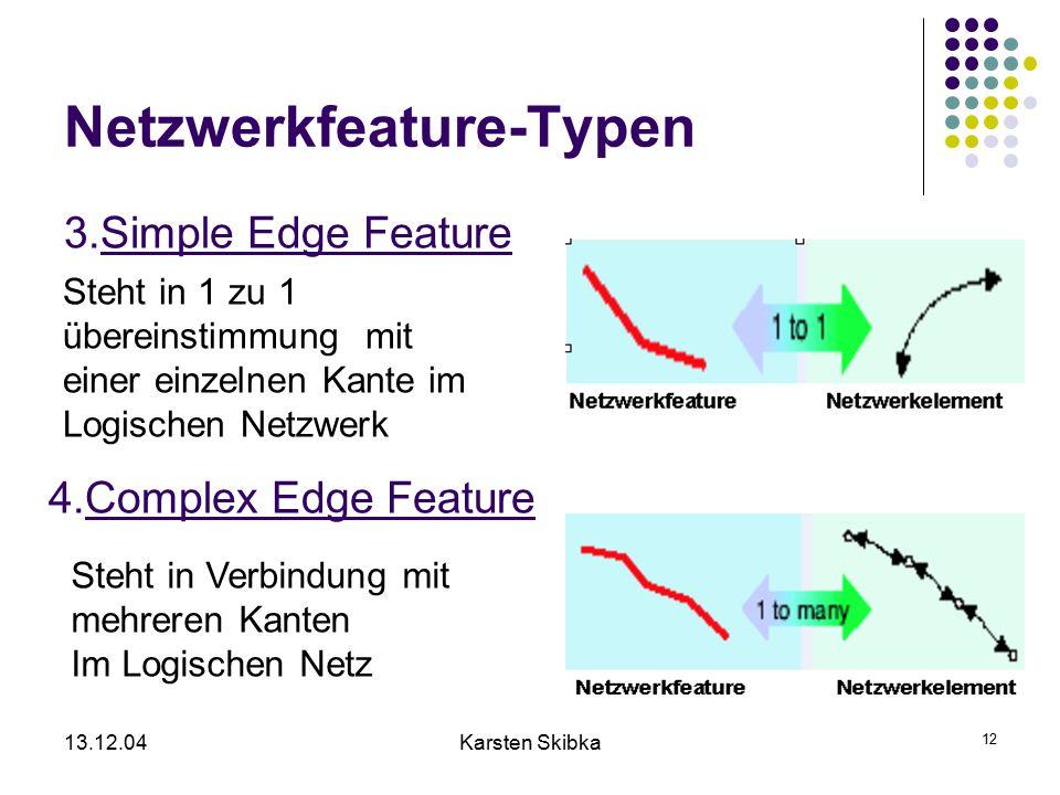 13.12.04Karsten Skibka 12 Netzwerkfeature-Typen 3.Simple Edge Feature Steht in 1 zu 1 übereinstimmung mit einer einzelnen Kante im Logischen Netzwerk