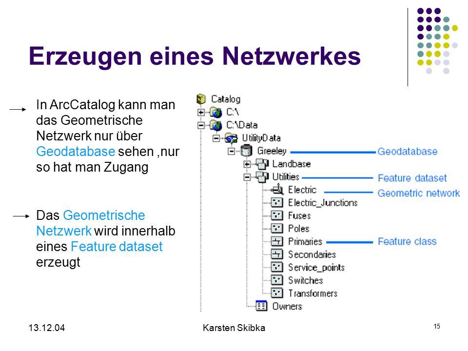 13.12.04Karsten Skibka 15 Erzeugen eines Netzwerkes In ArcCatalog kann man das Geometrische Netzwerk nur über Geodatabase sehen,nur so hat man Zugang