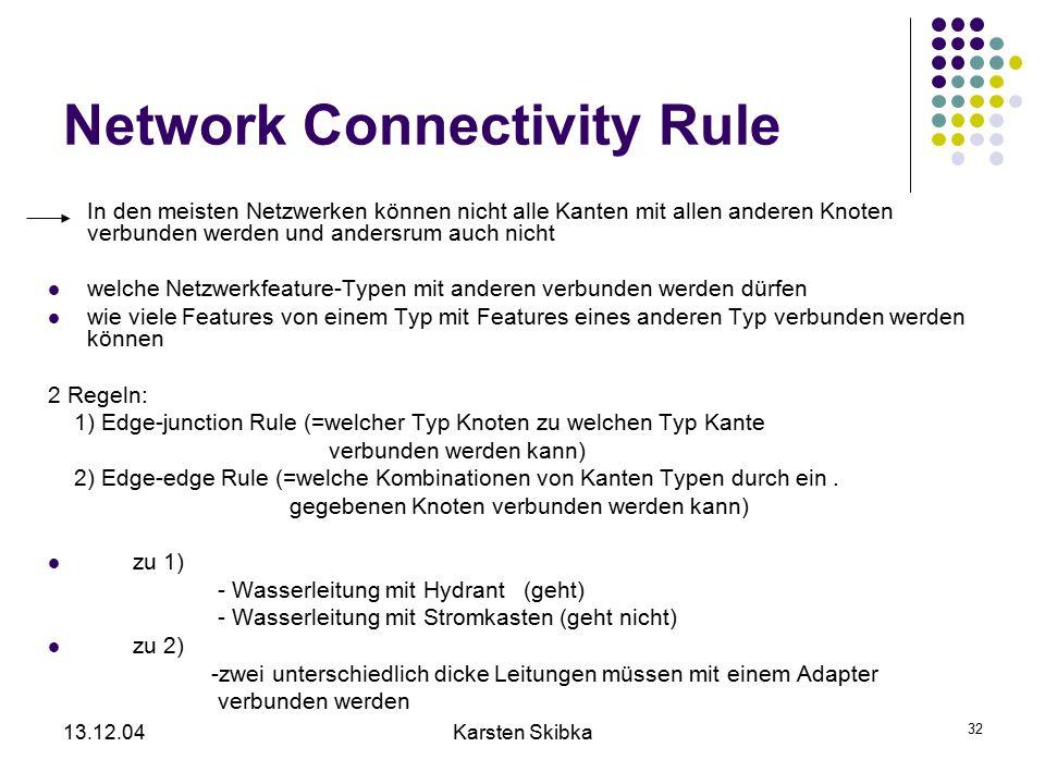 13.12.04Karsten Skibka 32 Network Connectivity Rule In den meisten Netzwerken können nicht alle Kanten mit allen anderen Knoten verbunden werden und a