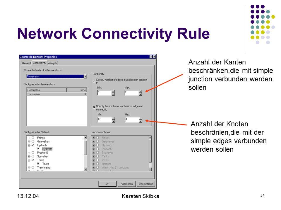 13.12.04Karsten Skibka 37 Network Connectivity Rule Anzahl der Kanten beschränken,die mit simple junction verbunden werden sollen Anzahl der Knoten be