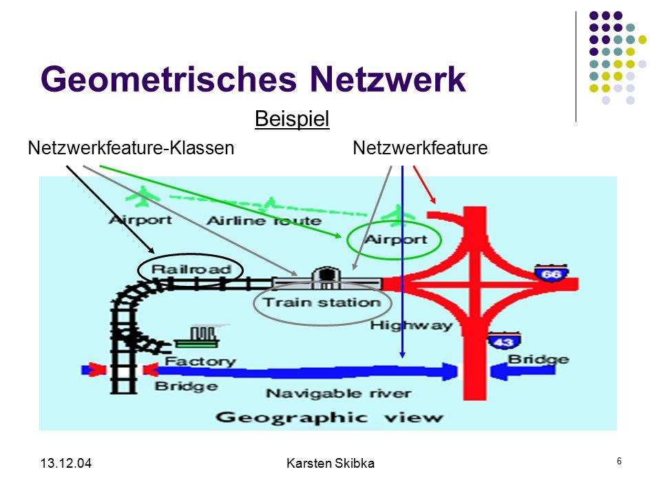 13.12.04Karsten Skibka 7 Logisches Netwerk Ist ein reiner Netzwerkgraph,der aus Kanten- und Knotenelementen besteht Ist eine Sammlung von verbundenen Kanten und Knoten Hauptabsicht ist die Verbindungstauglichkeits- informationen mit sicheren Attributen zu speichern Kanten und Knoten beinhalten keine Geometrie Ist unsichtbar in ArcMap und ArcCatalog,aber es ist das Grundgerüst für das Geometrische Netzwerk
