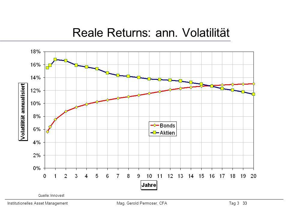 Tag 3 33Institutionelles Asset ManagementMag. Gerold Permoser, CFA Reale Returns: ann. Volatilität Quelle: Innovest