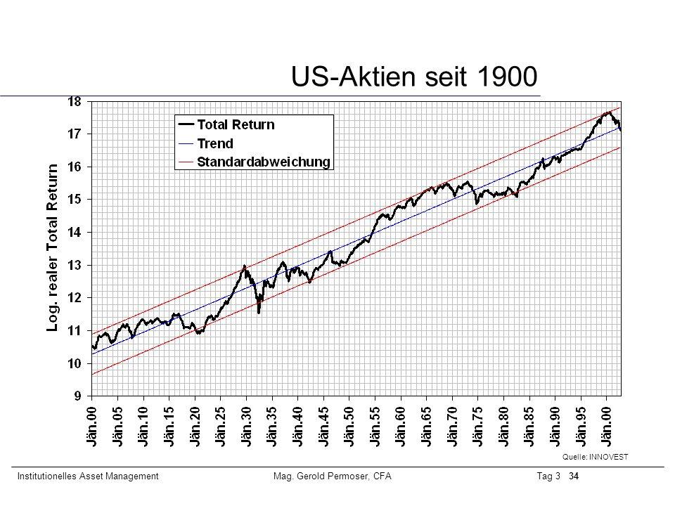Tag 3 34Institutionelles Asset ManagementMag. Gerold Permoser, CFA US-Aktien seit 1900 Quelle: INNOVEST