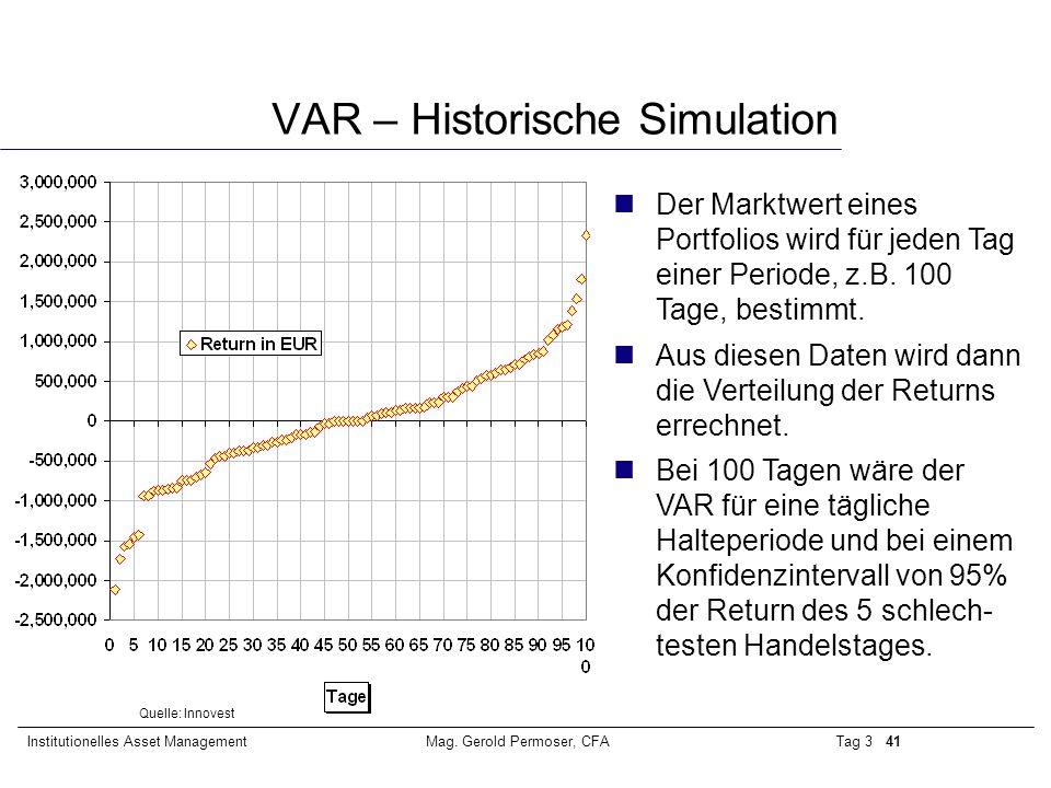 Tag 3 41Institutionelles Asset ManagementMag. Gerold Permoser, CFA VAR – Historische Simulation nDer Marktwert eines Portfolios wird für jeden Tag ein
