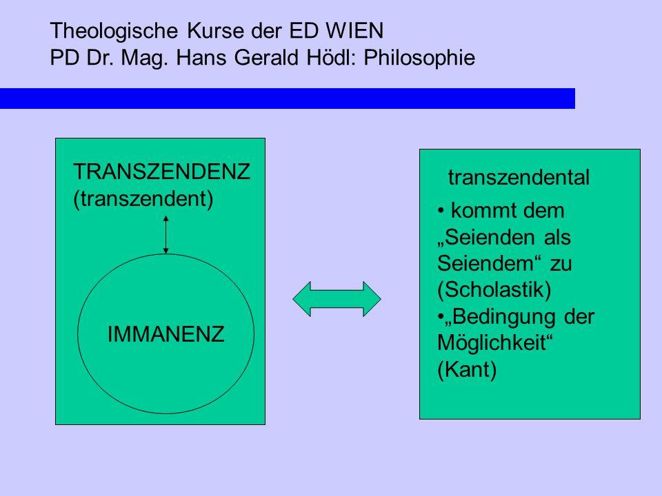 """Theologische Kurse der ED WIEN PD Dr. Mag. Hans Gerald Hödl: Philosophie IMMANENZ TRANSZENDENZ (transzendent) transzendental kommt dem """"Seienden als S"""