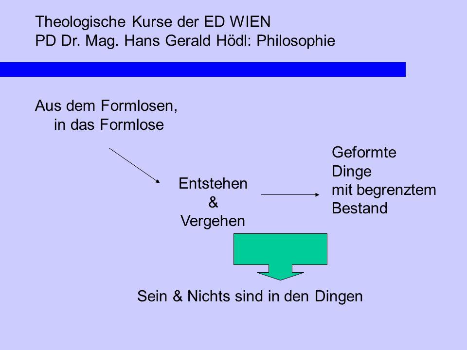 Theologische Kurse der ED WIEN PD Dr. Mag. Hans Gerald Hödl: Philosophie Entstehen & Vergehen Aus dem Formlosen, in das Formlose Geformte Dinge mit be