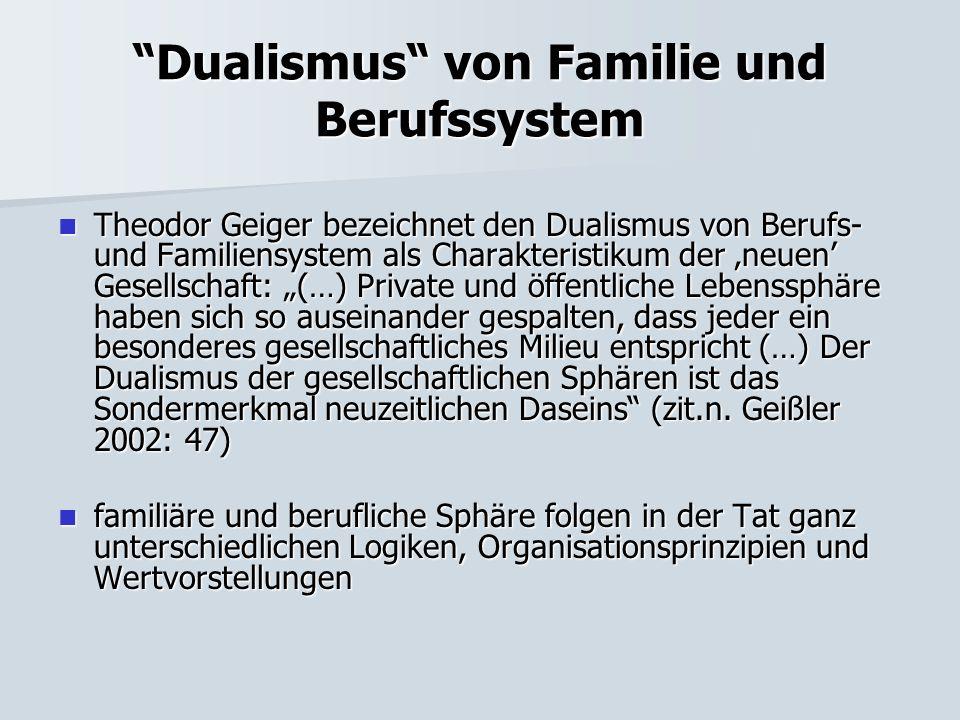 """""""Dualismus"""" von Familie und Berufssystem Theodor Geiger bezeichnet den Dualismus von Berufs- und Familiensystem als Charakteristikum der 'neuen' Gesel"""