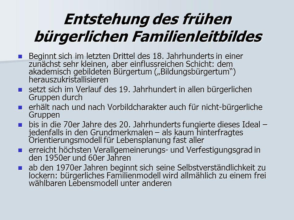Entstehung des frühen bürgerlichen Familienleitbildes Beginnt sich im letzten Drittel des 18. Jahrhunderts in einer zunächst sehr kleinen, aber einflu