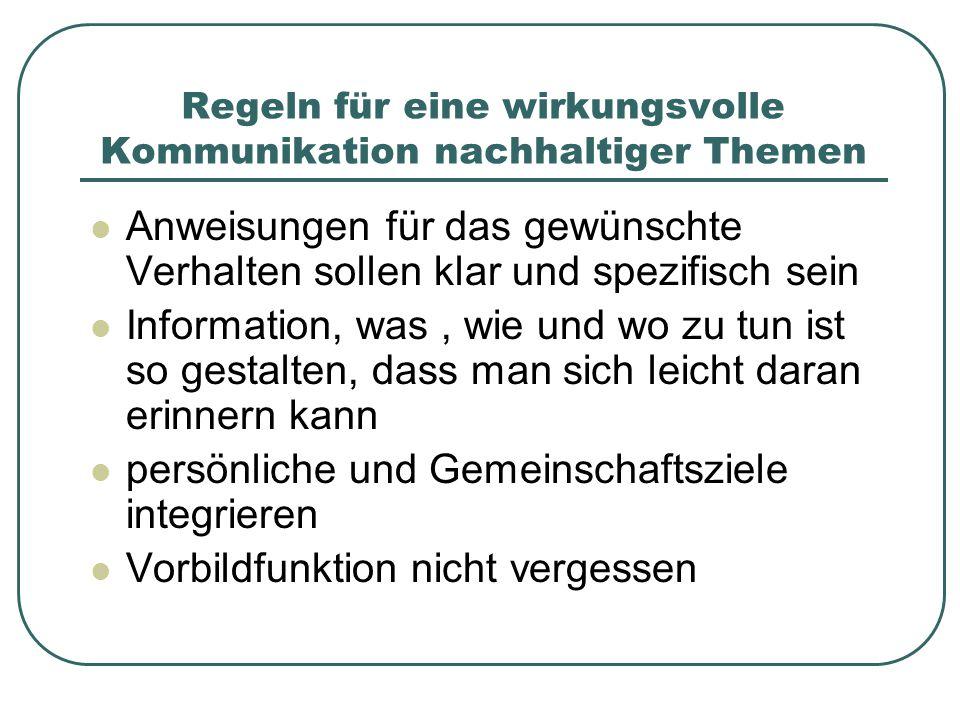 Regeln für eine wirkungsvolle Kommunikation nachhaltiger Themen Anweisungen für das gewünschte Verhalten sollen klar und spezifisch sein Information,