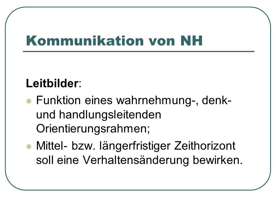 Kommunikation von NH Leitbilder: Funktion eines wahrnehmung-, denk- und handlungsleitenden Orientierungsrahmen; Mittel- bzw. längerfristiger Zeithoriz